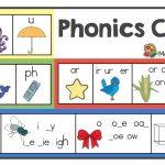 Free Phonics Cue Card   Make Take & Teach   Free Printable Blending Cards