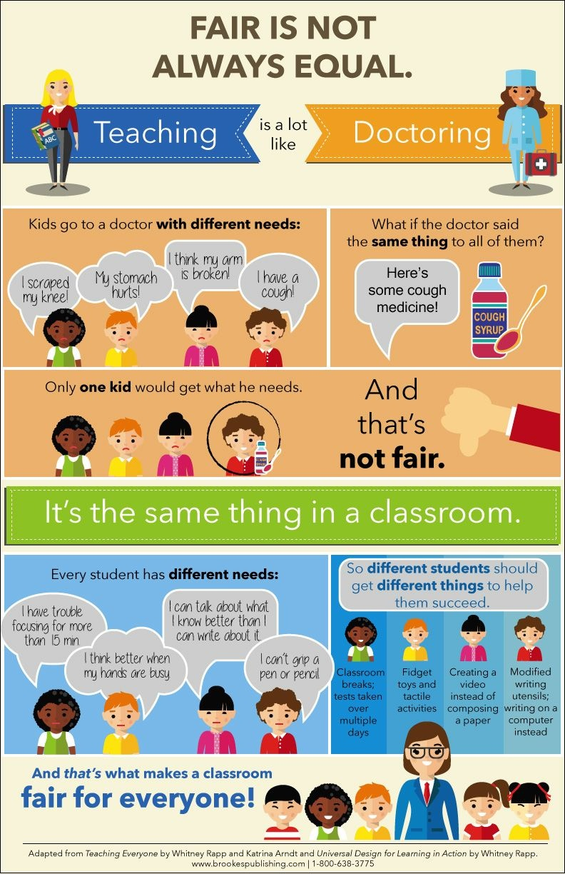 Free Printable! Inclusion Poster, Fair Is Not Always Equal - Free Printable Posters For Teachers