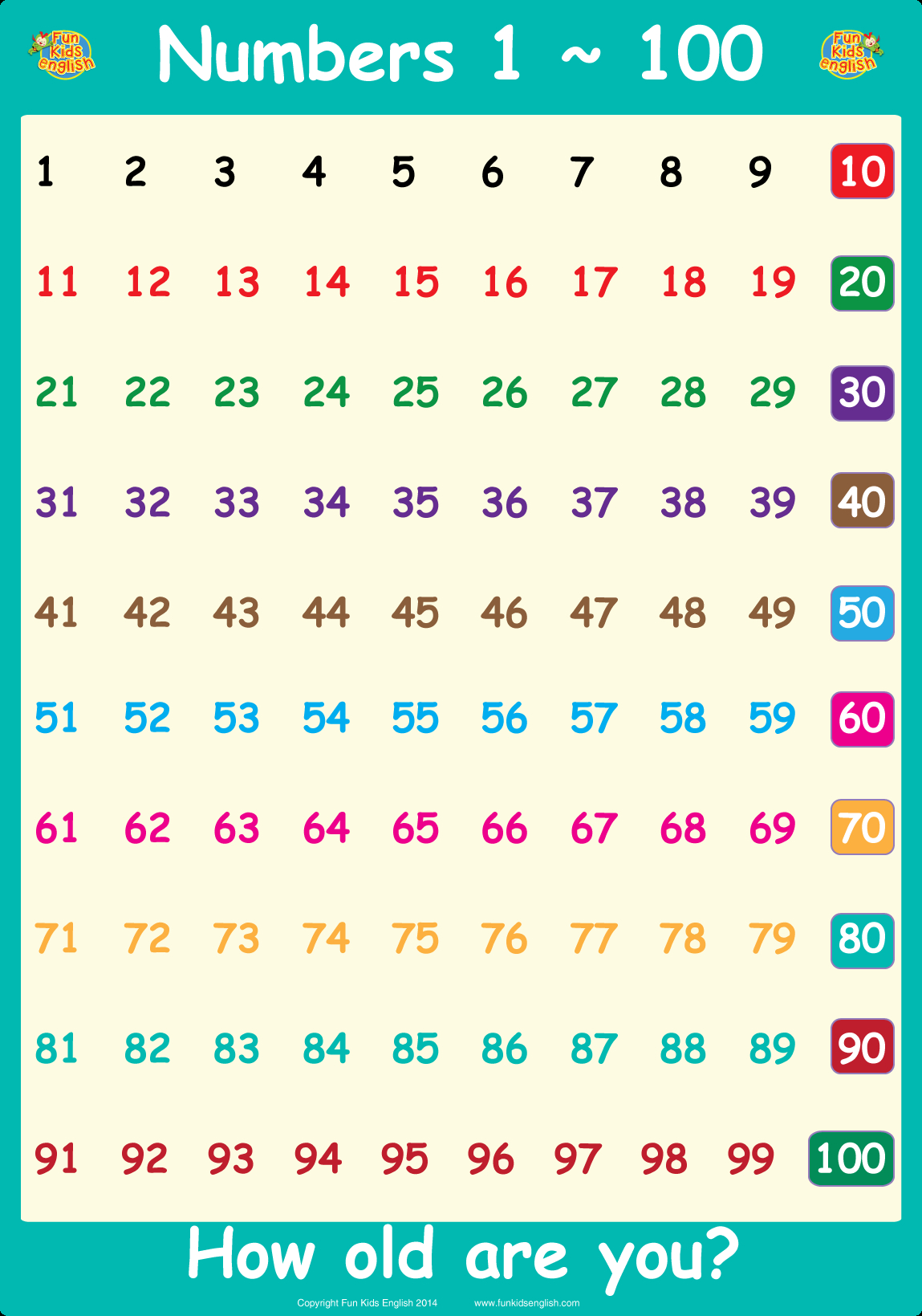 Free Wall Posters: Children's Songs, Children's Phonics Readers - Free Large Printable Numbers 1 100
