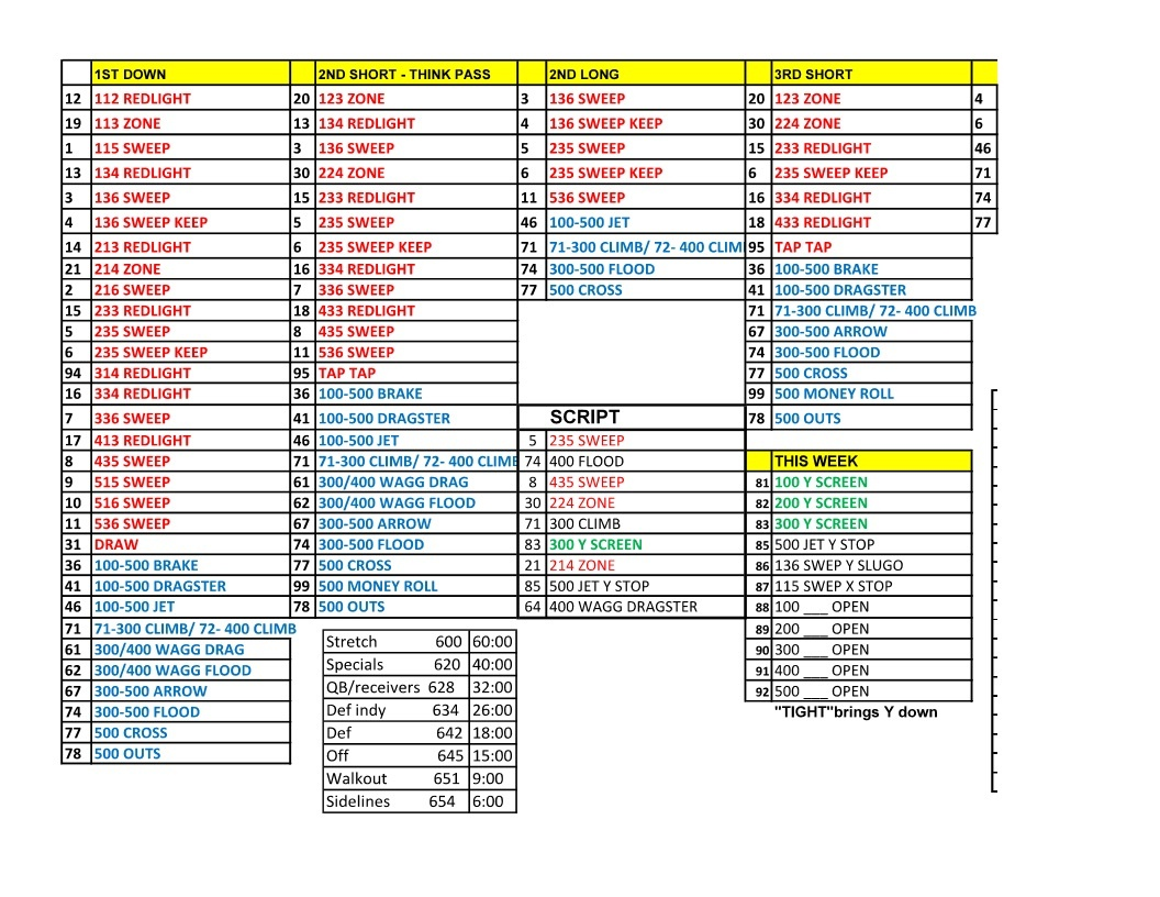 Game Day Play Sheet Organization – The Front Side   Welcome To - Free Printable Football Play Sheets