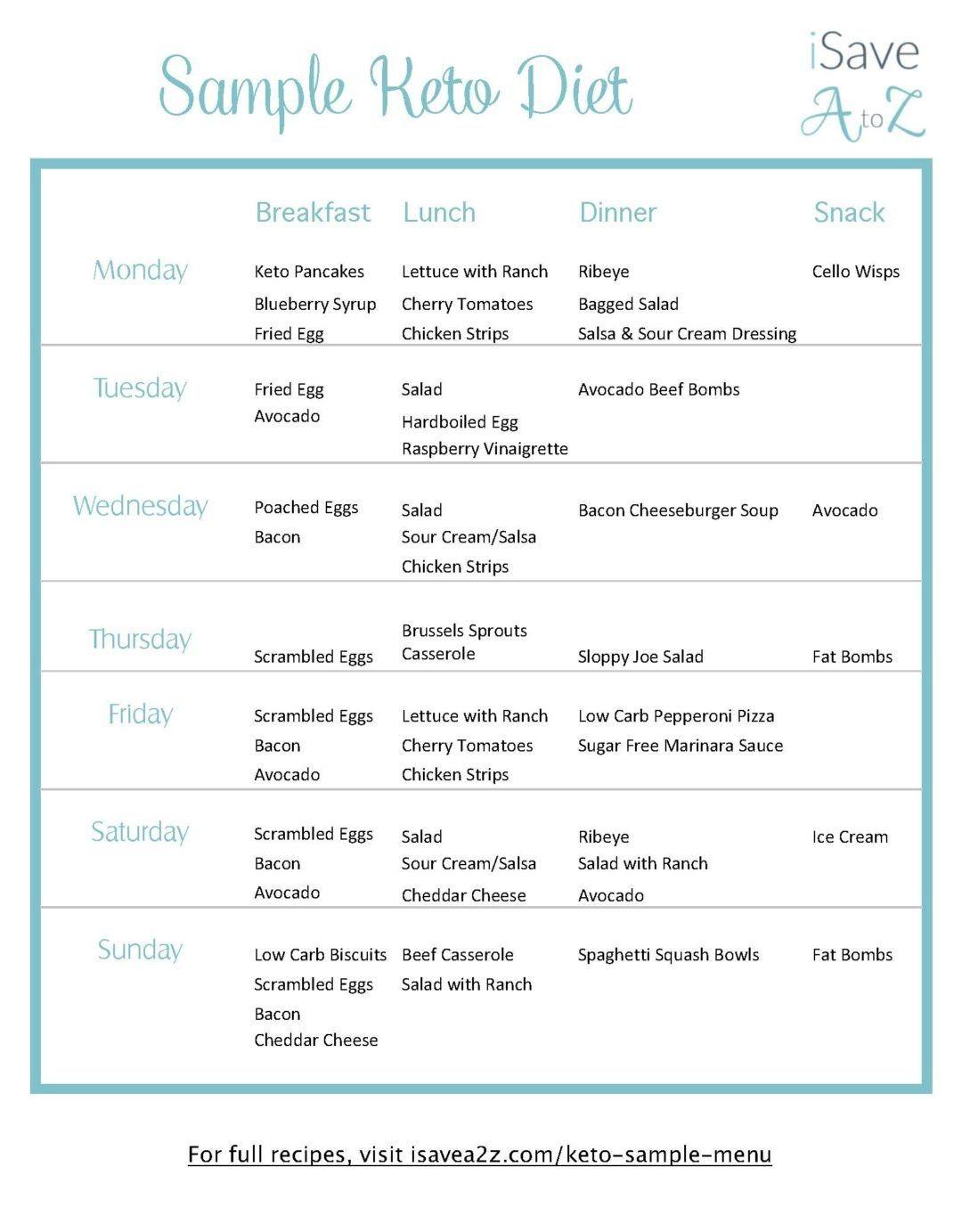 Grab This Printable 7 Day Keto Sample Menu Plan | Keto | Keto, Keto - Free Printable Atkins Diet Plan
