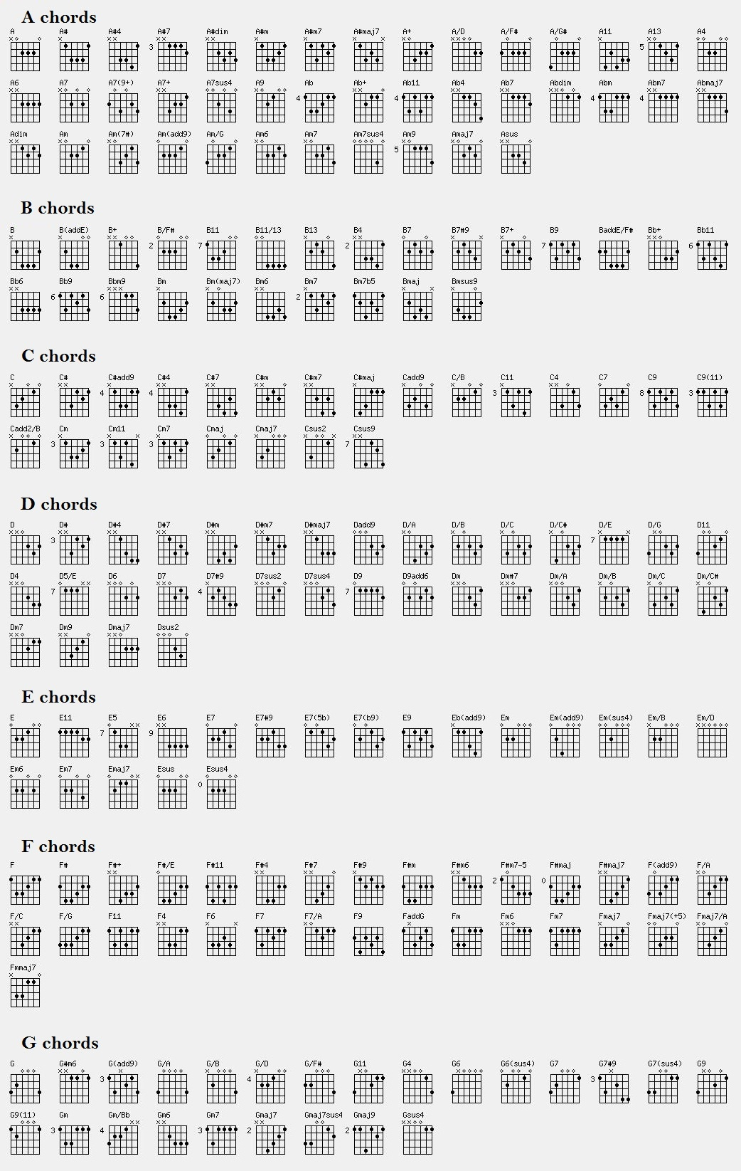 Guitar Chords Chart - Printable Guitar Chords Chart : Gear Vault - Free Printable Song Lyrics With Guitar Chords