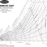 Hd Wallpapers Psychrometric Chart A3 Pdf   Printable Psychrometric Chart Free