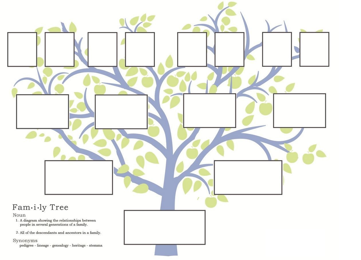 I Used A Picture Of A Family Tree For Chapter 23 Because At The End - Free Printable Family Tree Template 4 Generations