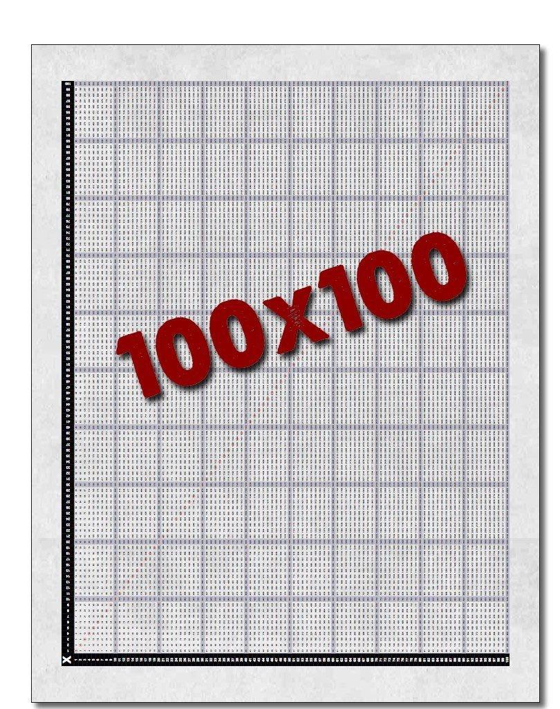 It's Big! It's Huge! It's The Multiplication Chart 100X100! You May - Free Printable Multiplication Chart 100X100