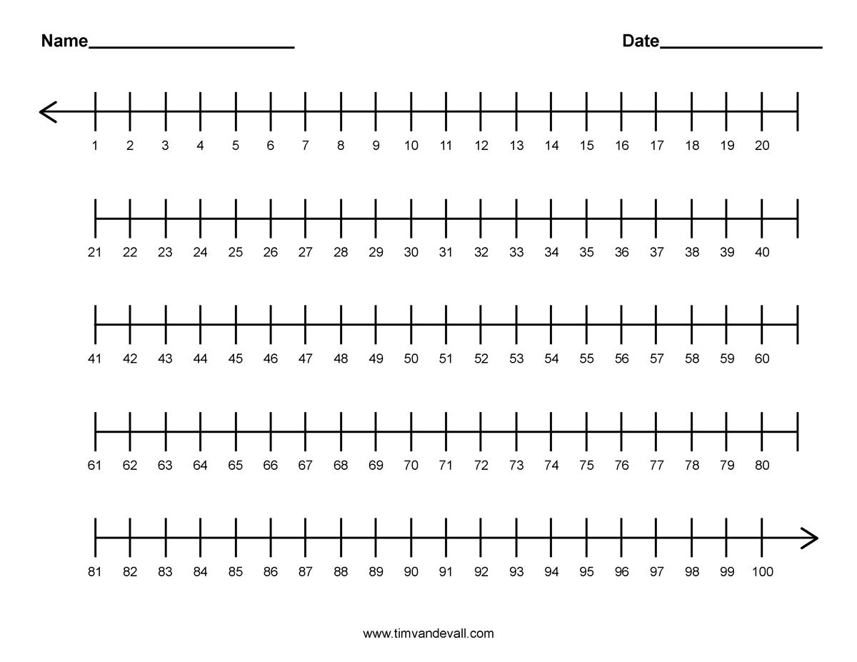 Kids : Printable 1 100 Number Line For Kids And Students To 100 - Free Printable Number Line For Kids