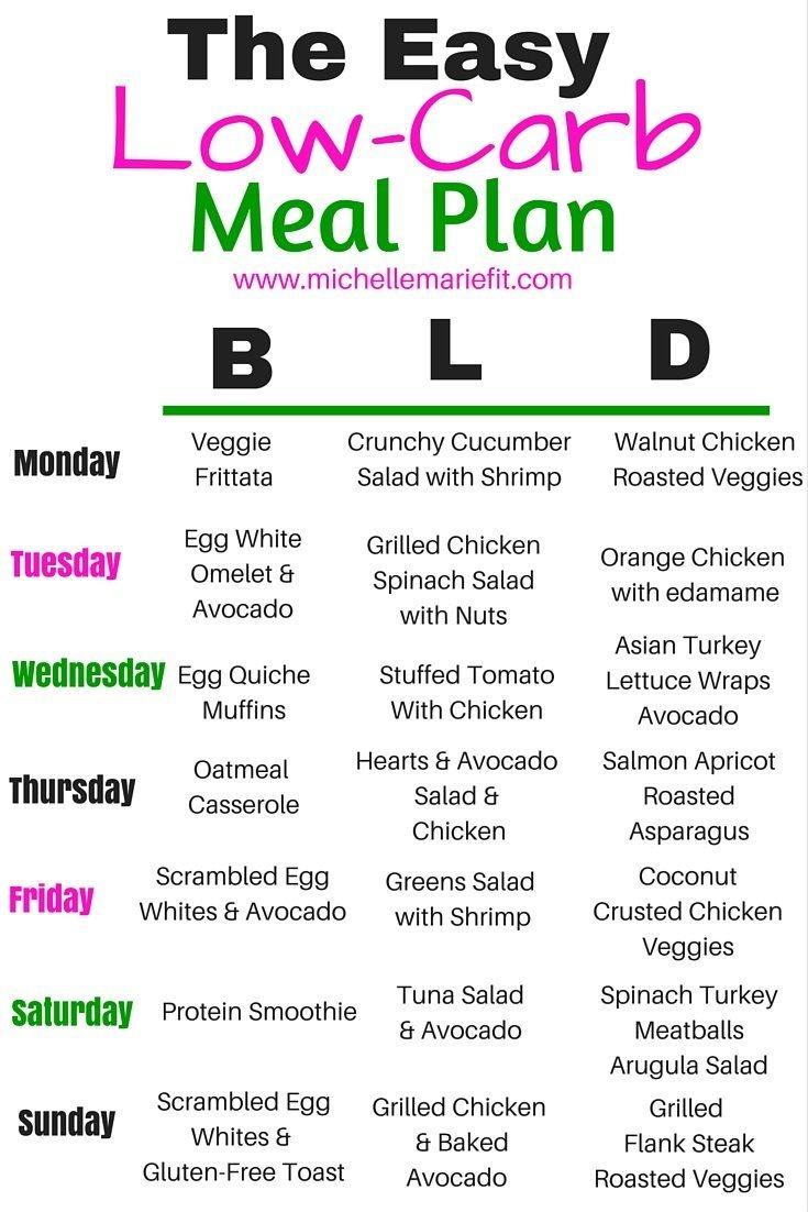 Low-Carb Meal Plan   Recipes   Low Carb Meal Plan, Low Carb Recipes - Free Printable Low Carb Diet Plans