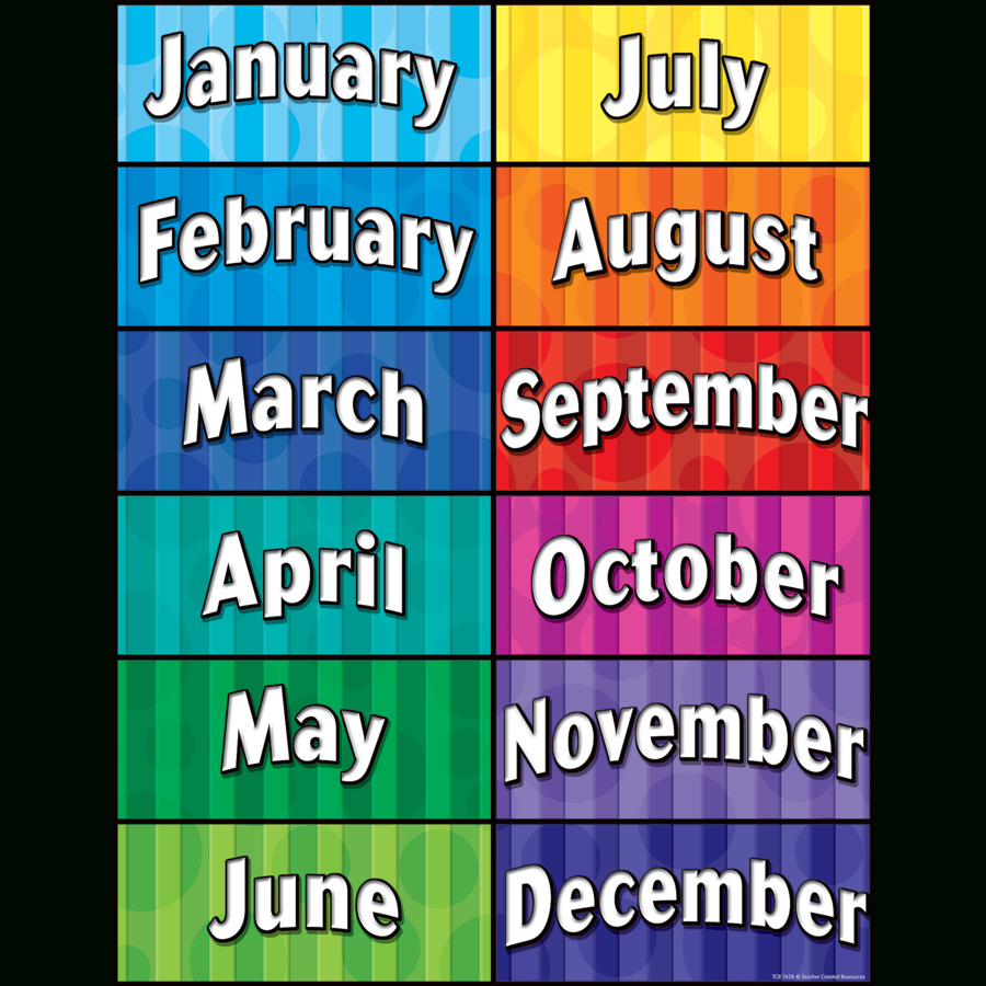 Months Of The Year Chart - Tcr7628   Teacher Created Resources - Free Printable Months Of The Year Chart
