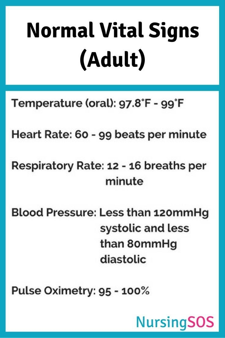 Normal Vital Signs You Need To Know In Nursing School. Click Through - Free Printable Vital Sign Sheets