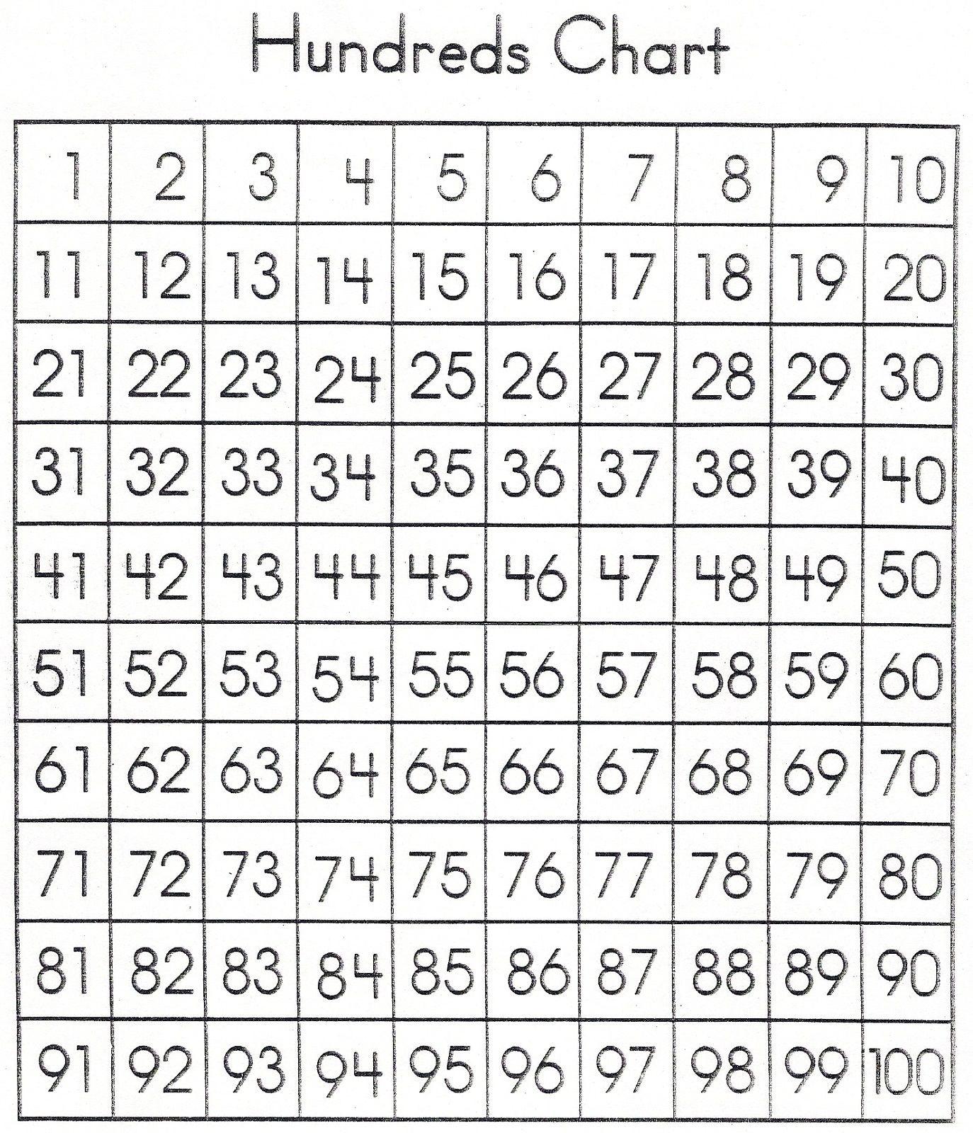 Free Printable Number Chart 1 20 | Free Printable