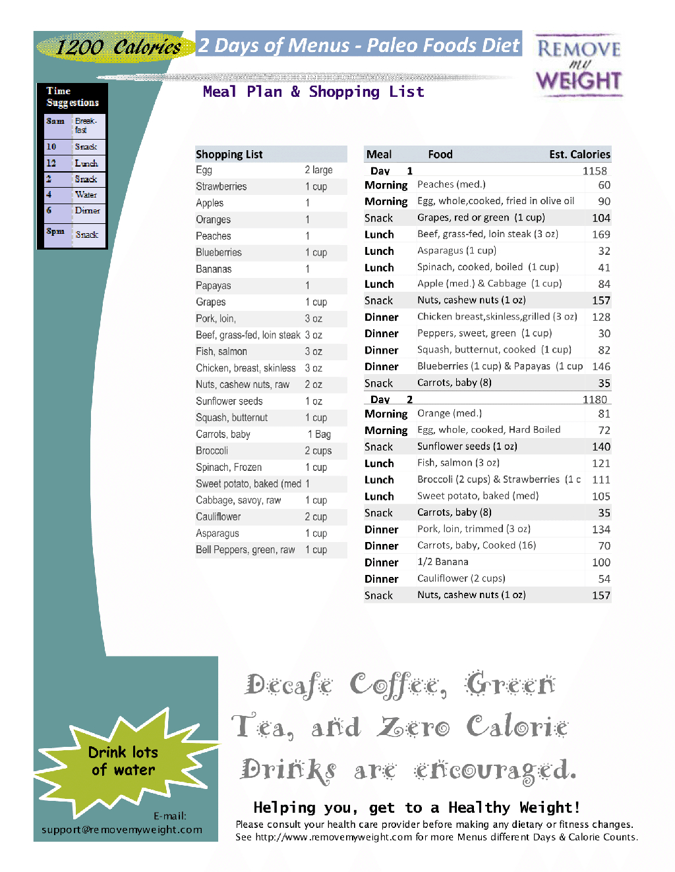 Paleo Diet Menu Plan 7 Days - 1200 Calories With Shopping List - Free Printable 1200 Calorie Diet Menu