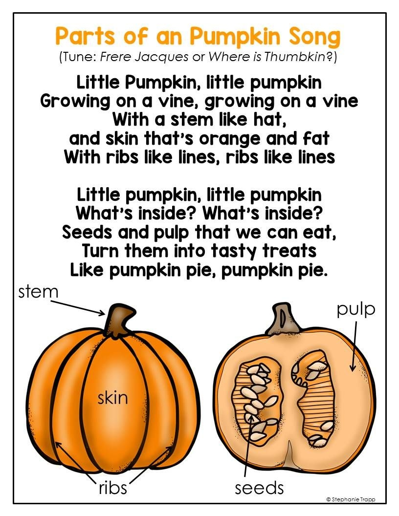 Parts Of A Pumpkin Free Printable | Pumpkin Activities For Kids - Free Printable Pumpkin Books