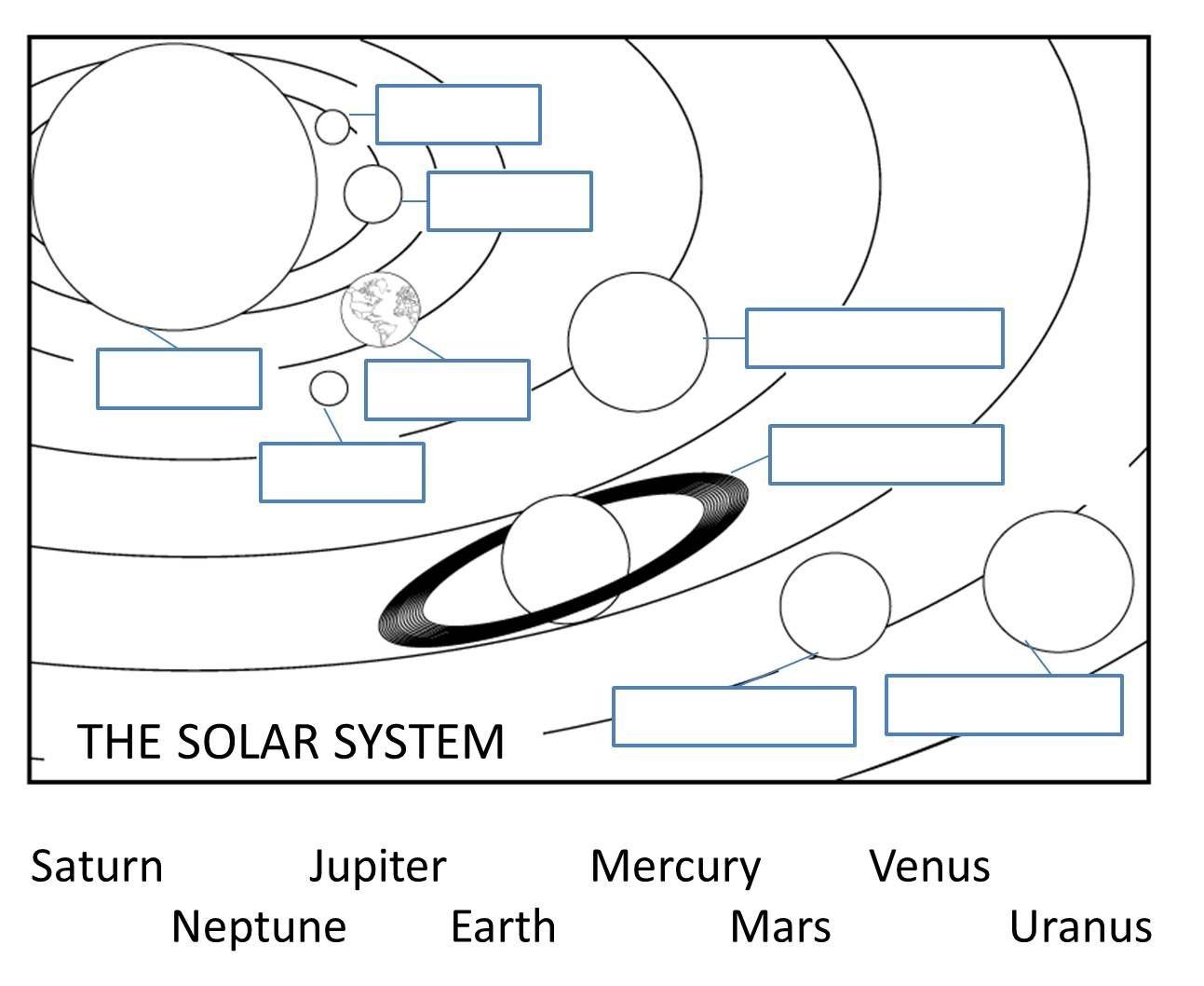 Pinlisa On H O Me S C H O O L I N G | Solar System Worksheets - Free Printable Solar System Worksheets