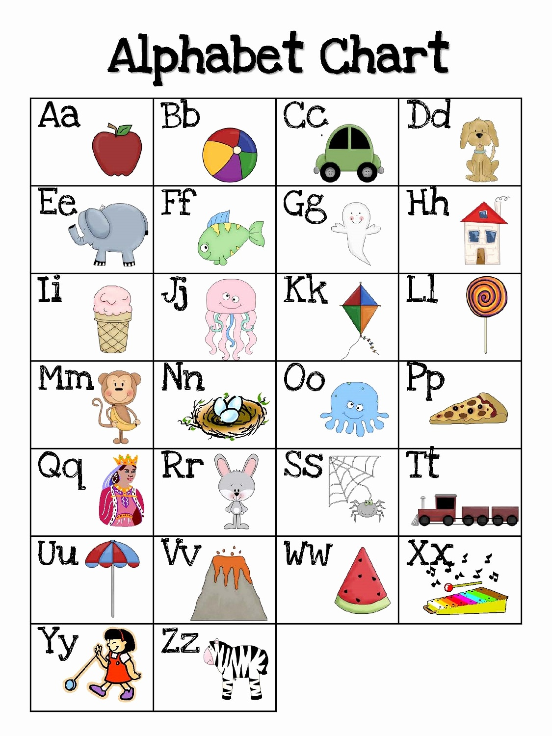 Printable Alphabet Chart – Rtrs.online - Free Printable Alphabet Chart