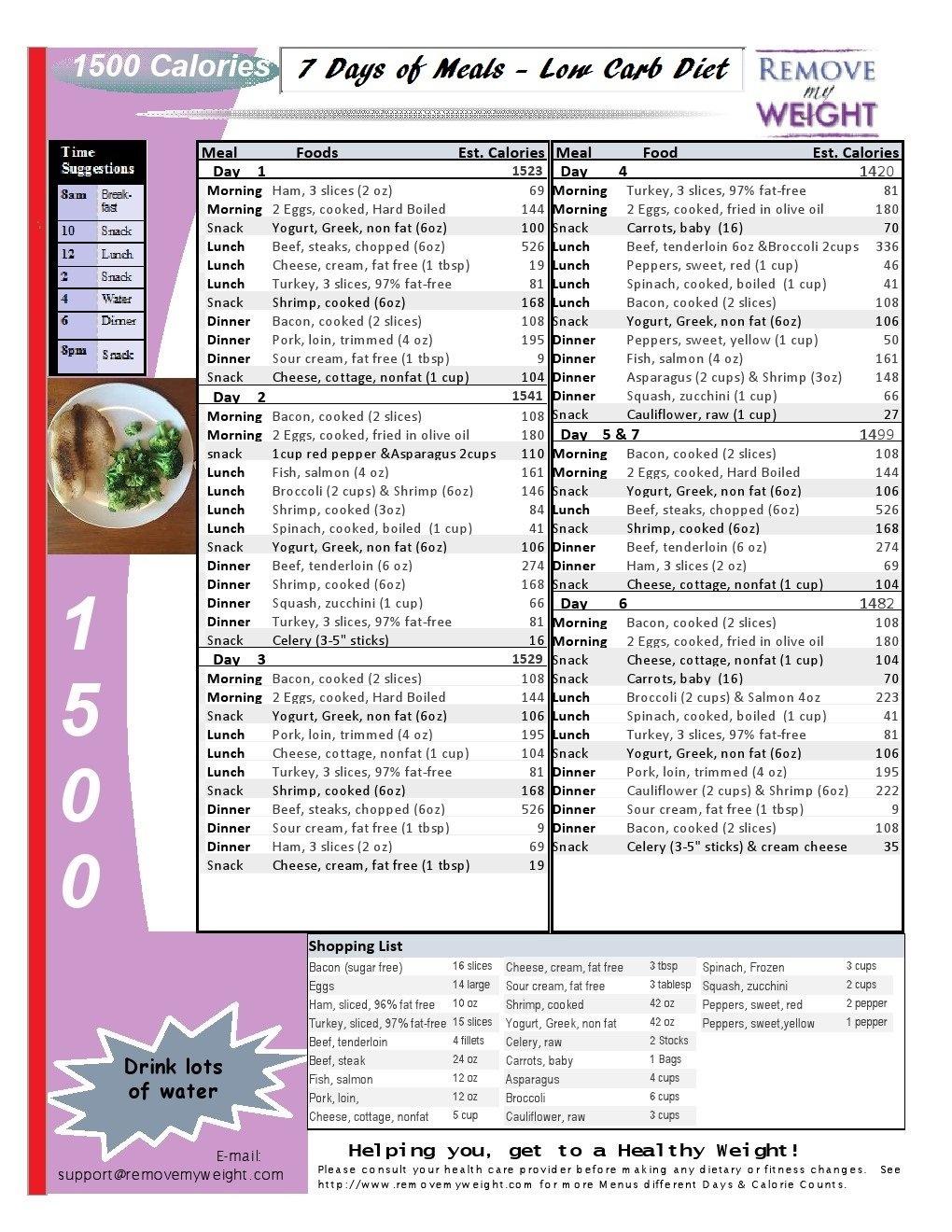 Printable Low Carb Diet: 1 Week -1500 Calorie Menu Plan - Menu Plan - Free Printable Low Carb Diet Plans