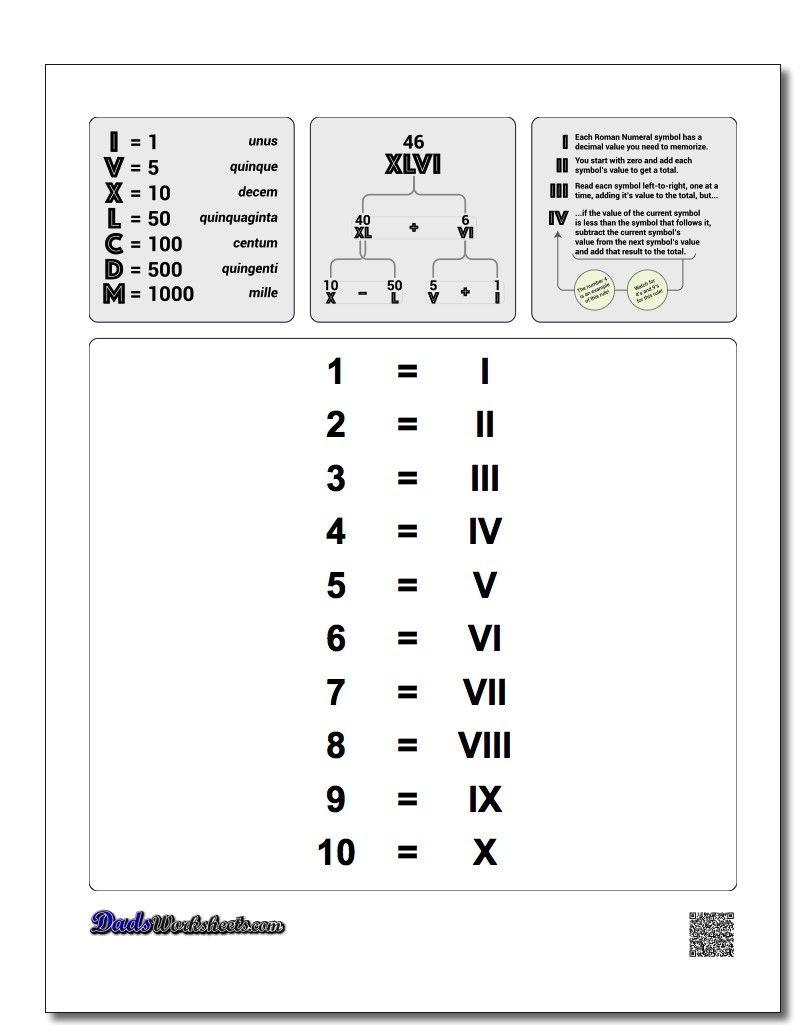 Roman Numerals Chart 1-10! Roman Numerals Chart 1-10 | Wow - Free Printable Roman Numerals Chart