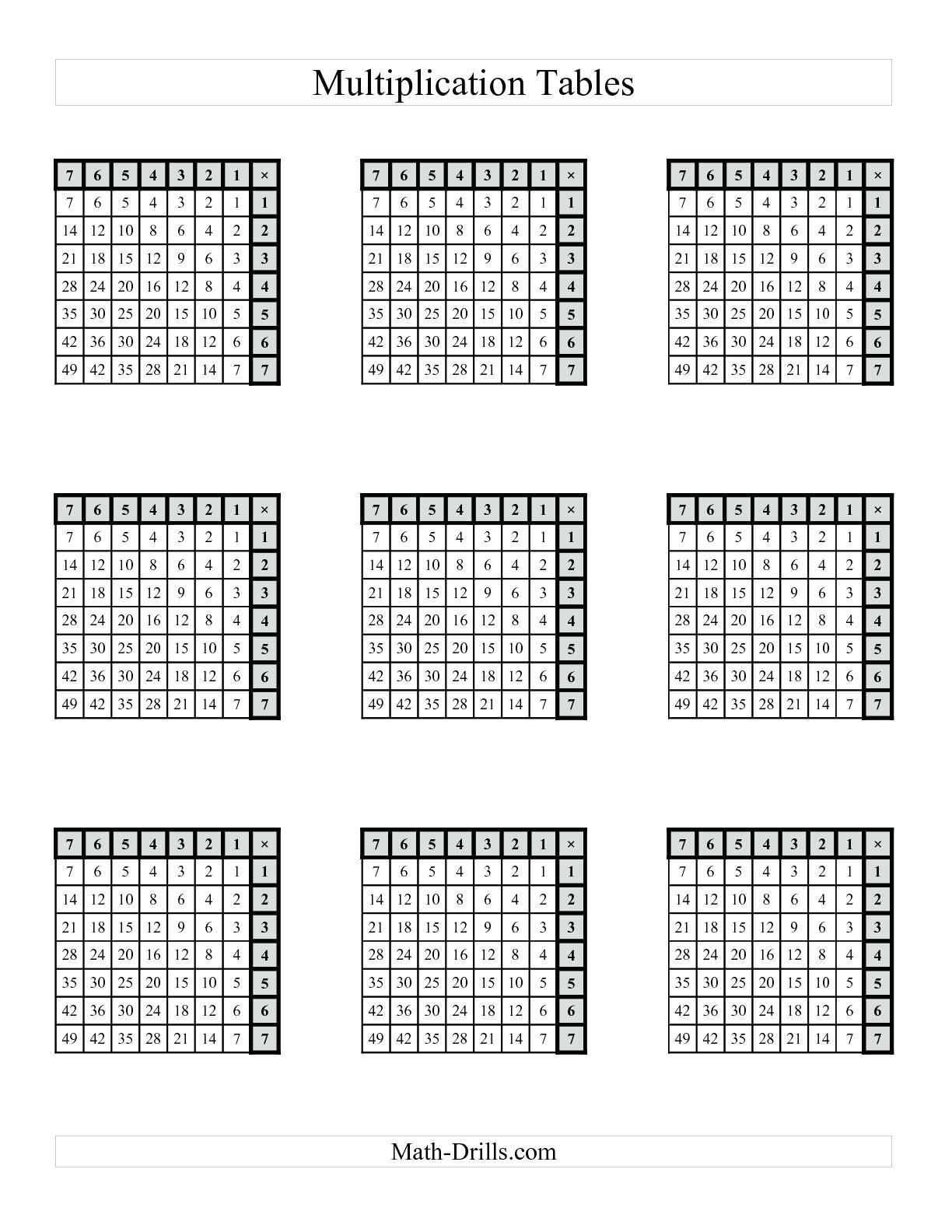 Rontavstudio » Printable: Printable Multiplication Table Worksheet - Free Printable Left Handed Worksheets