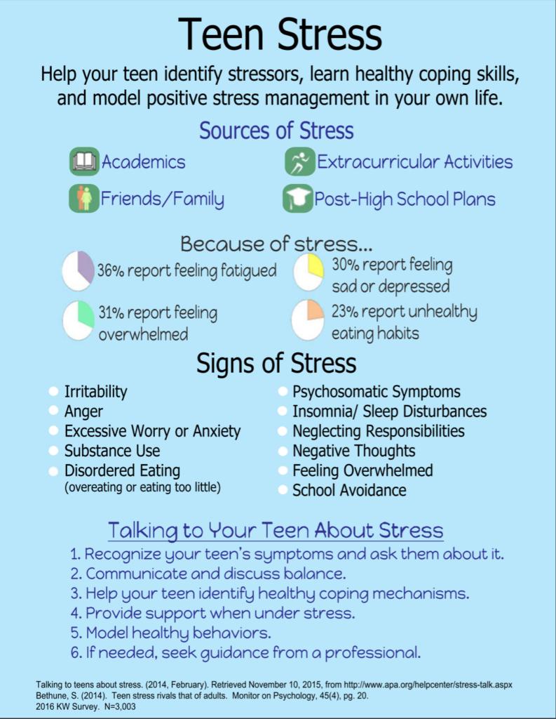 Stress - Free Printable Stress Test | Free Printable Download - Free Printable Stress Test