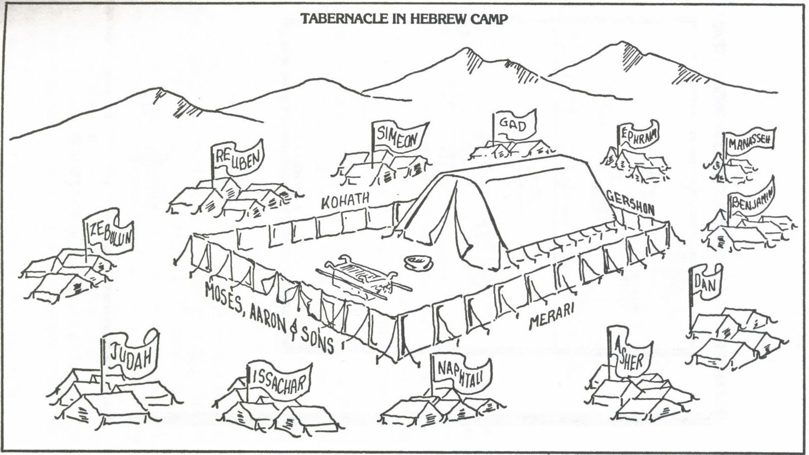 Tabernacle Coloring Page Free | Wonder Kids - Week 5: Ten - Free Printable Pictures Of The Tabernacle