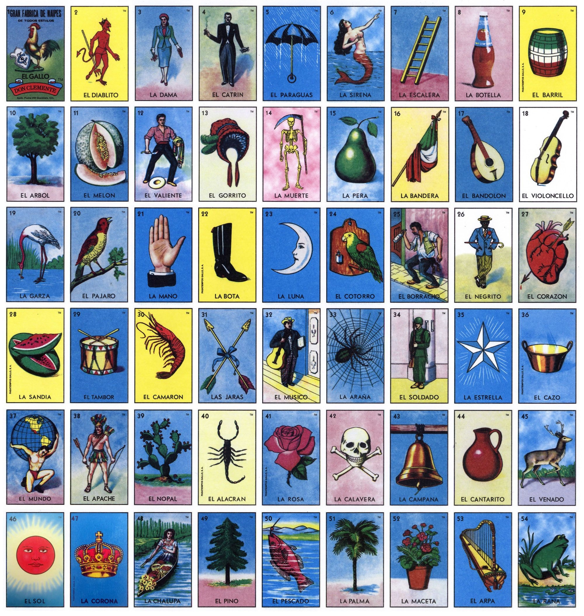 The Classic Loteria Cards. Tm & © Don Clemente / Pasatiempos Gallo - Loteria Printable Cards Free