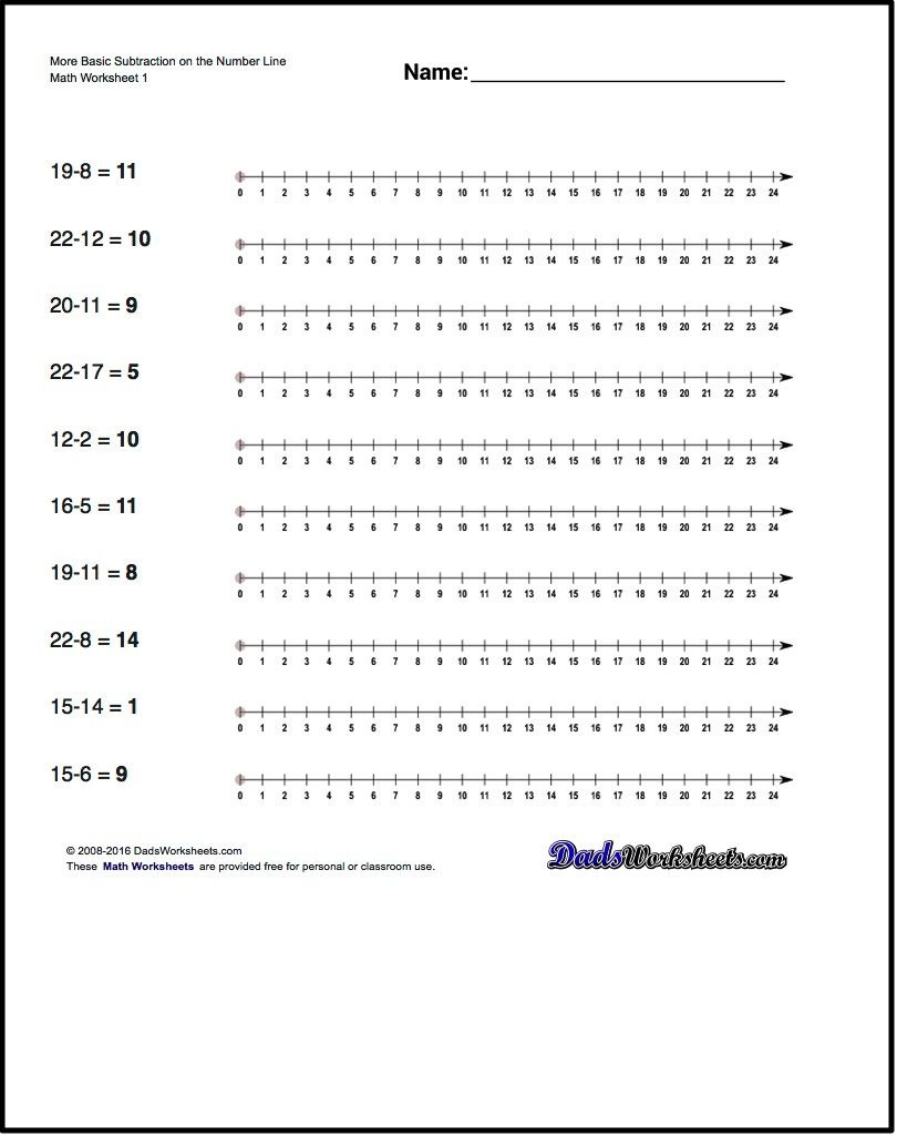 These Simple Subtraction Worksheets Introduce Subtraction Concepts - Free Printable Number Line For Kids