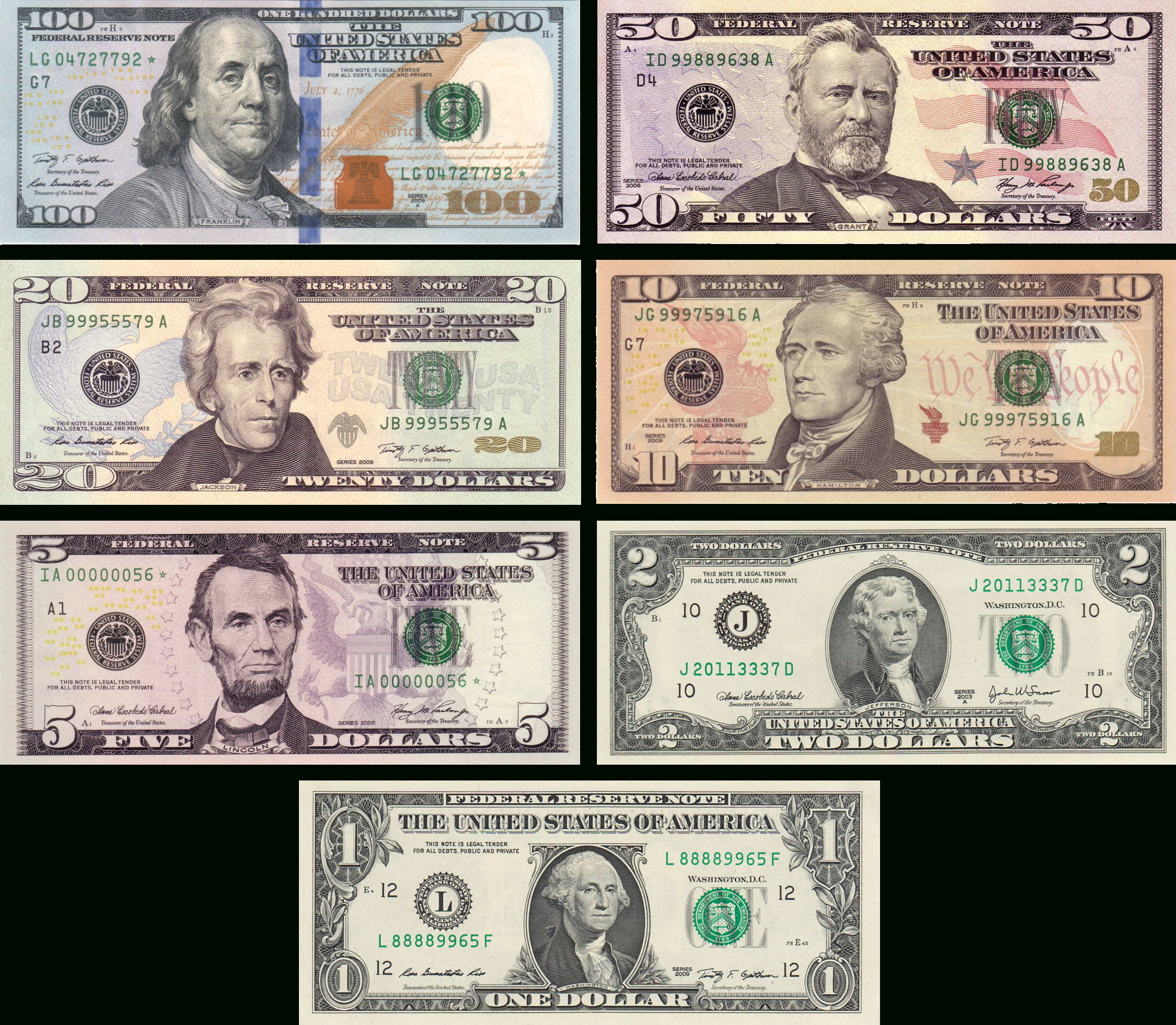 United States Dollar - Wikipedia - Free Printable Us Currency