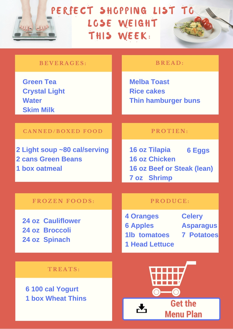Updated! 1200 Calories A Day To Lose Weight, Printable Menu | Health - Free Printable 1200 Calorie Diet Menu