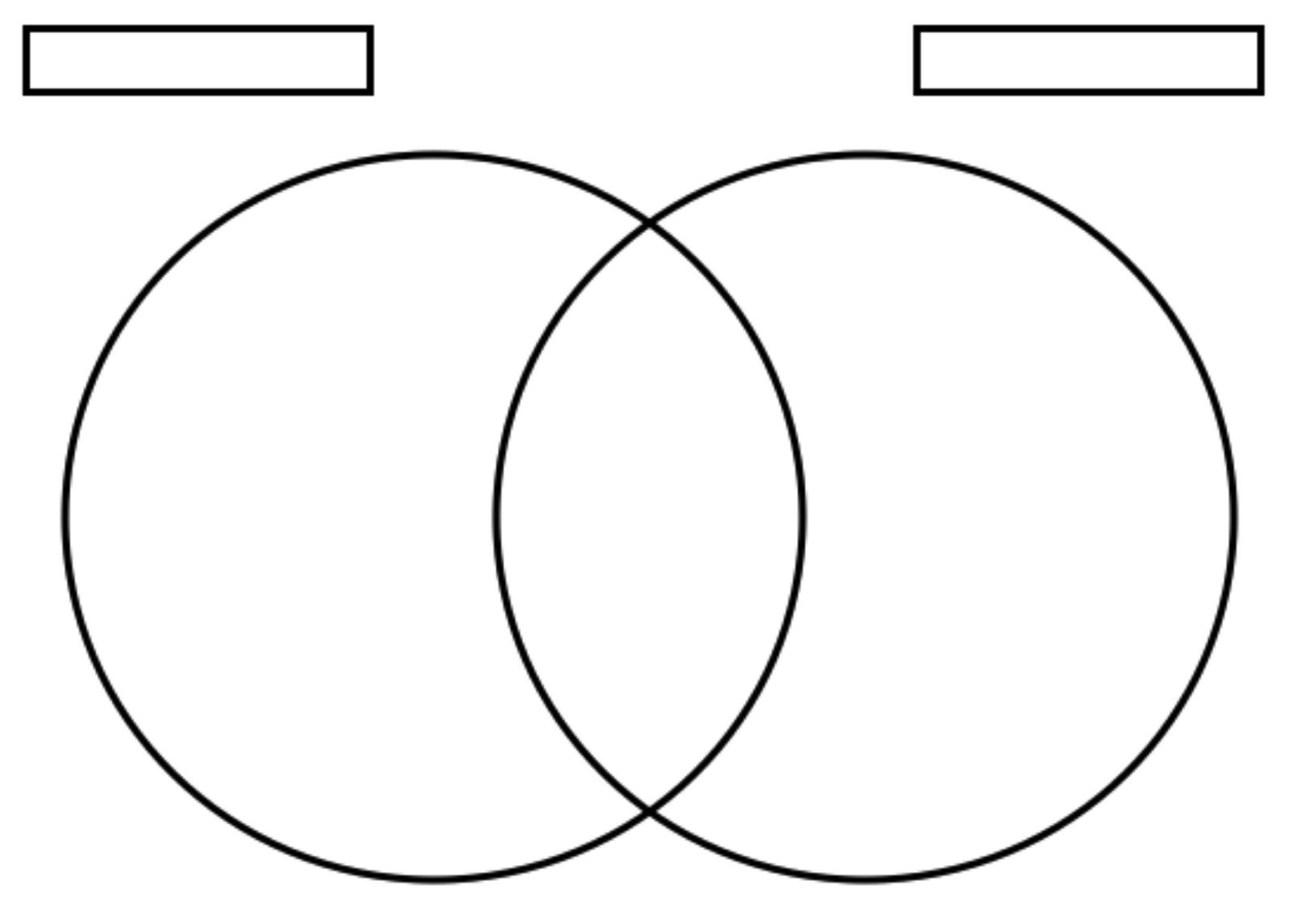 Venn Diagram Template | School Stuff | Venn Diagram Template, Venn - Free Printable Venn Diagram