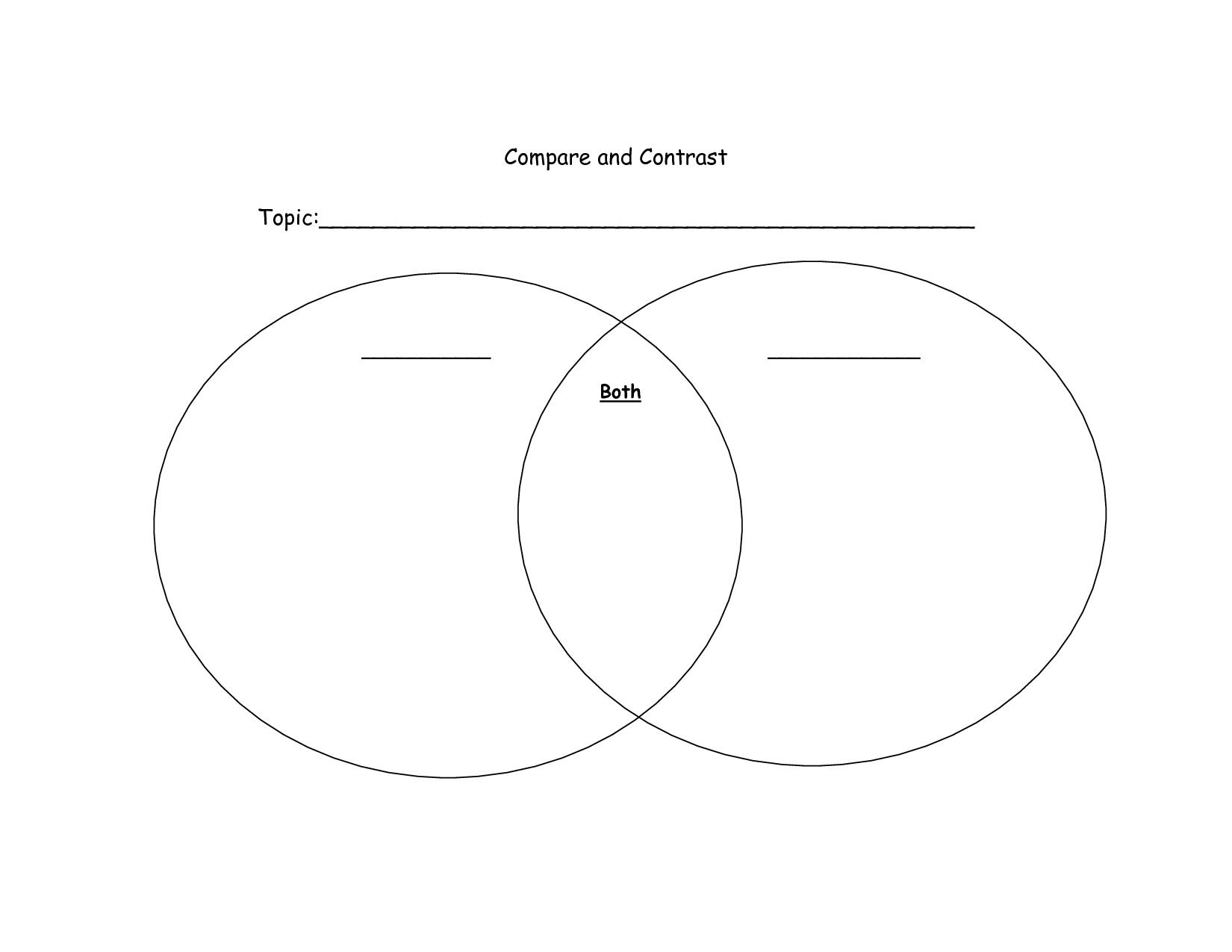 Venn Diagram Templates | Venn Diagram Template - Doc | School Stuff - Free Printable Venn Diagram