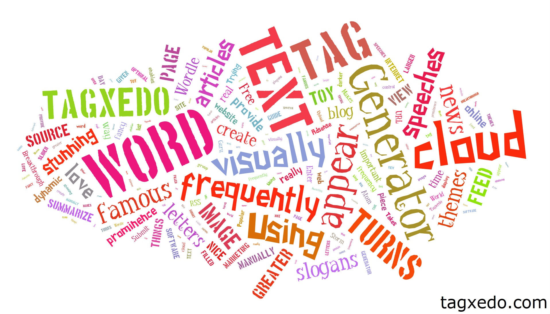 What Is The Best Free Online Word Cloud Generator? | Hugh Fox Iii - Free Printable Word Cloud Generator